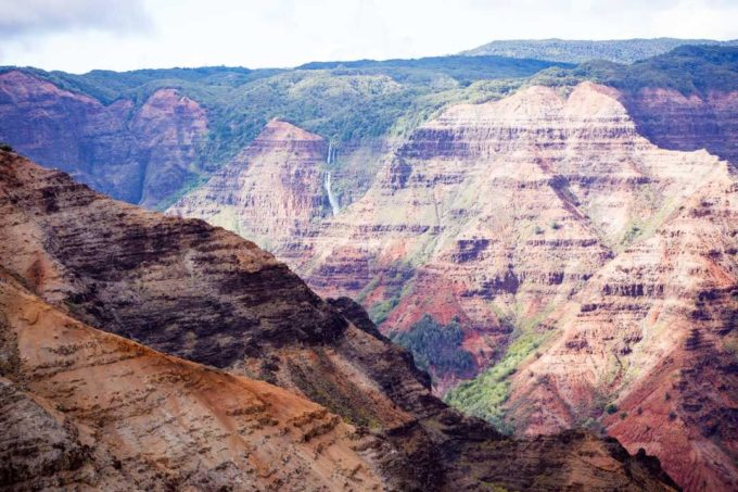 Waimea Canyon is as beautiful as it gets